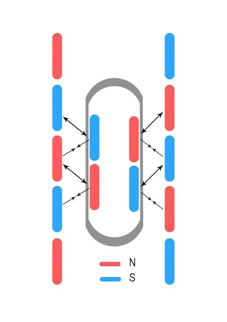 maglev train diagram warn 62135 wiring buckylab: how it works - trains