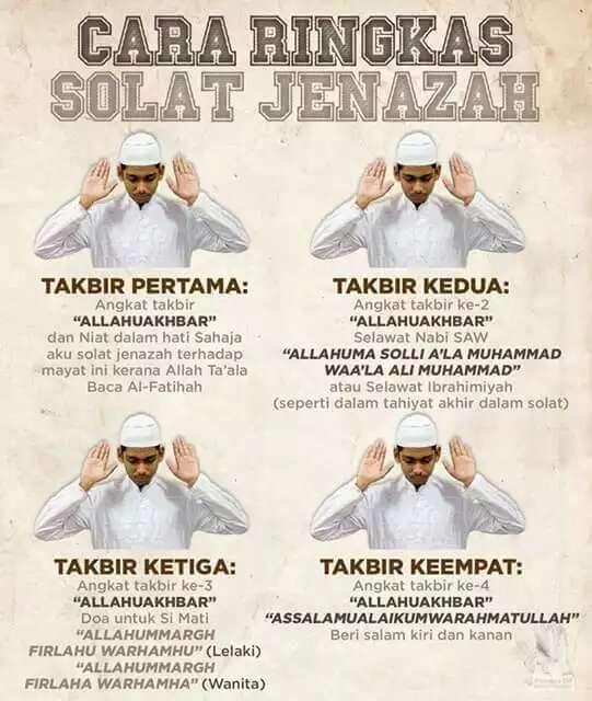 Cara Ringkas Solat Jenazah muslim