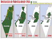 Palestina : Menjadi Pengungsi di Negerinya Sendiri