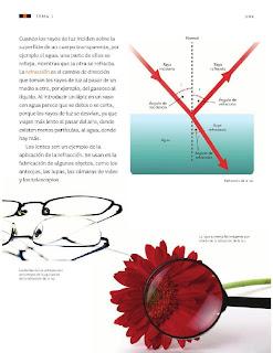 Apoyo Primaria Ciencias Naturales 4to Grado Bloque IV Tema 1 Reflexión y refracción de la luz
