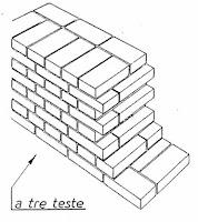 muratura-a-tre-teste