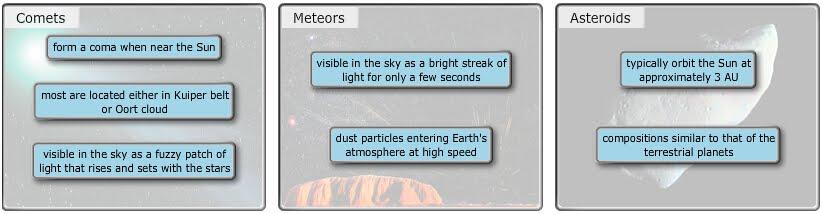 Inner Planets Vocabulary Activity