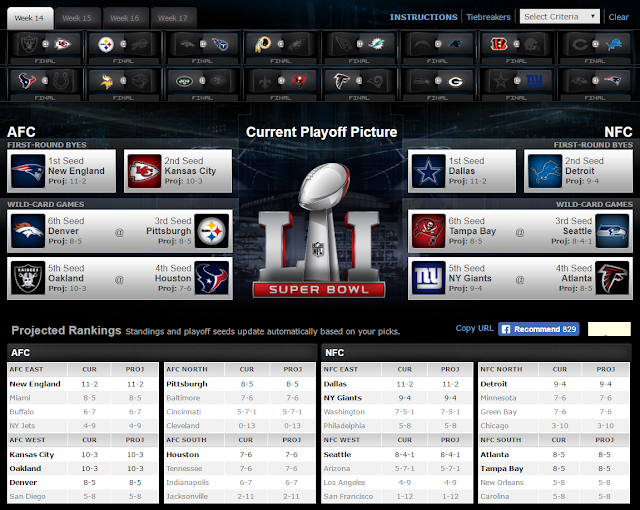 Fields of White: NFL Week 15 Games +Playoff Scenarios | 640 x 510 png 310kB