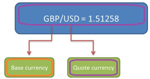 Biaya Trading - Artikel Forex