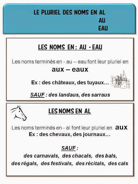 Liczba mnoga rzeczowników - gramatyka 4 - Francuski przy kawie