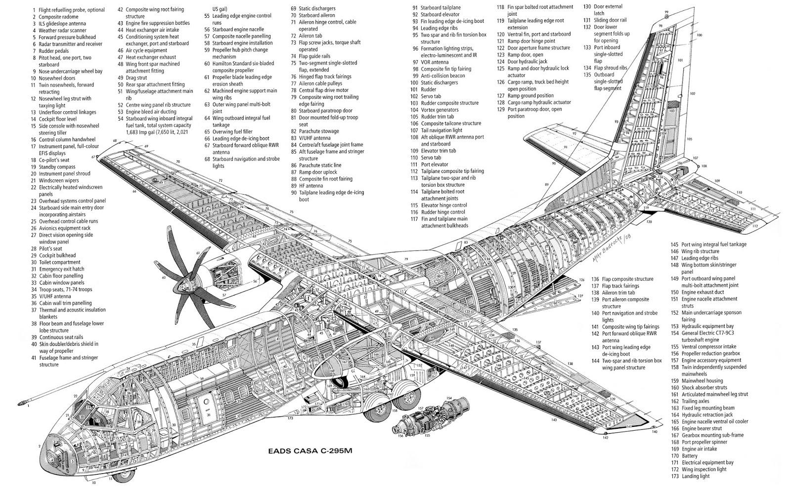 Airplane Scale Modelkit Casa C 295m