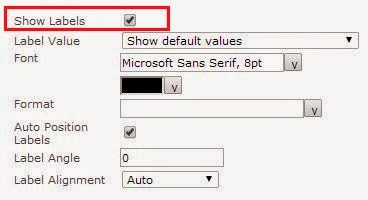 Chart Web Part in SharePoint 2016