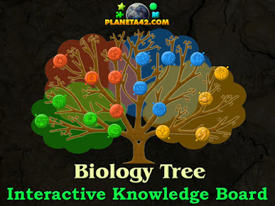 Online Biology Tree Game
