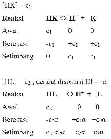 Cara Menghitung pH Campuran Asam kuat dan Asam Lemah
