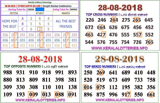 kerala lottery abc guessing STHREE SAKTHI SS-120 on 21.08.2018 by keralalotteries.info