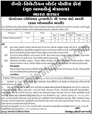ITBP Recruitment for 85 Constable (Animal Transport) Posts 2018