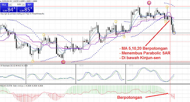 jurnal trading forex 27 september