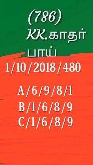 Kerala lottery abc all board guessing win win w-480 on 01.10.2018 by KK