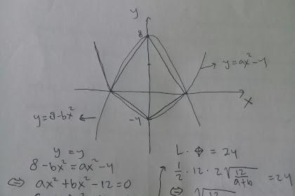 Soal No 4 OSK Matematika 2018