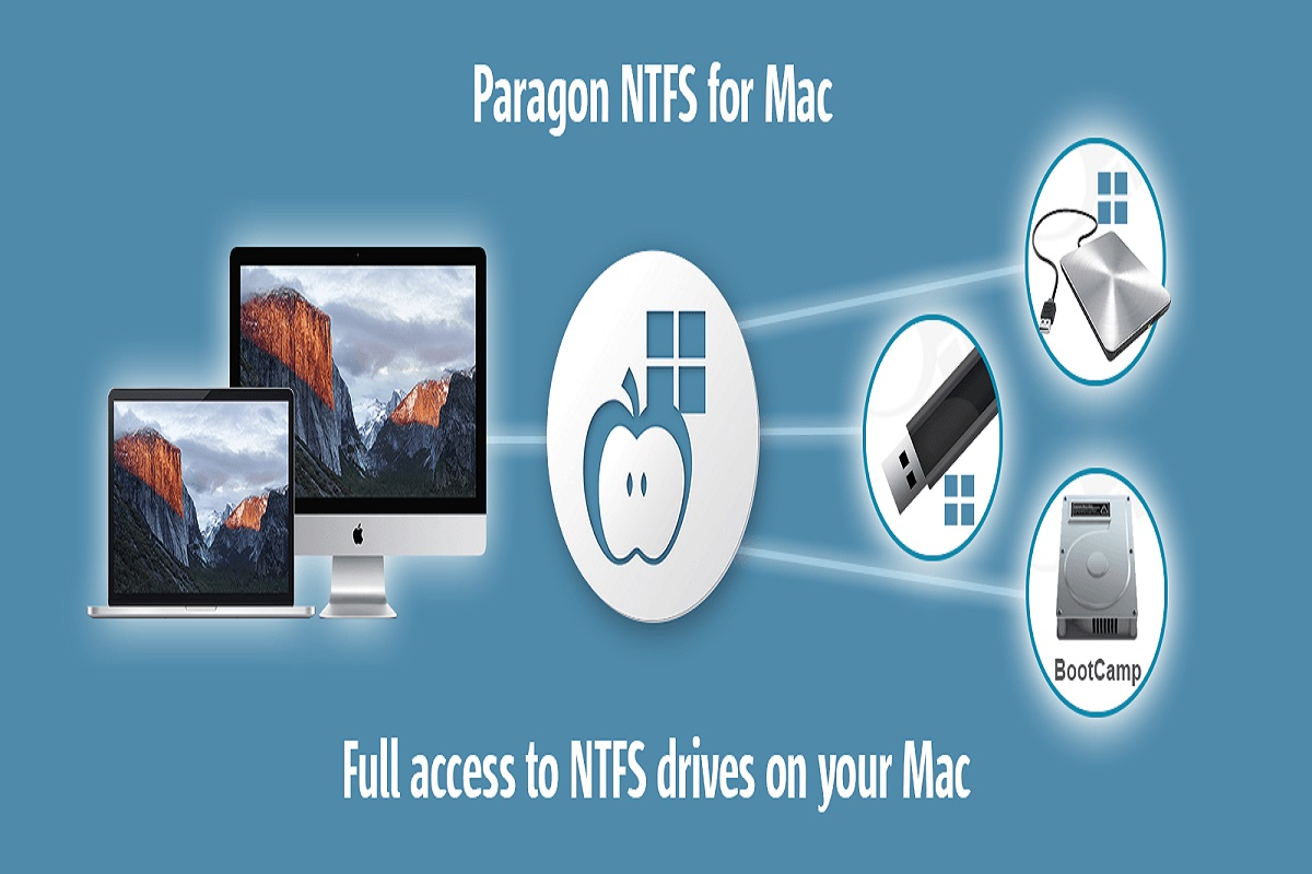 Paragon NTFS for Mac (Copy,delete,move files from HDD /SSD /Pen
