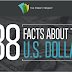 38 Incredible Facts About The US Dollar