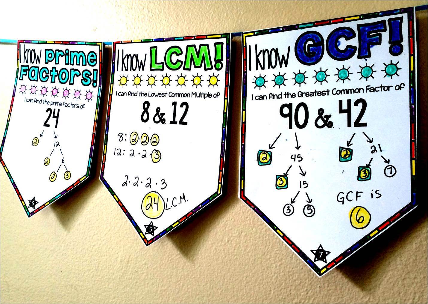 Scaffolded Math And Science Finding Gcf And Lcm With The
