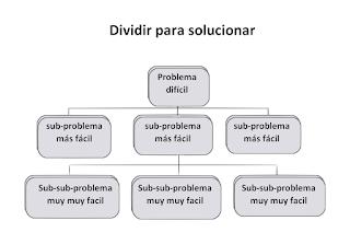 Los problemas complejos se resuelven mejor  dividiéndolos en pequeñas partes