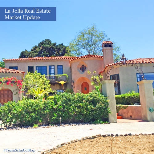 Real Estate Market Trends For La Jolla Single Family Homes, Condos & Town Homes