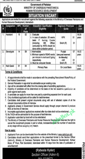 ministry-of-overseas-pakistanis-human-resource-department-jobs-2020-application-form