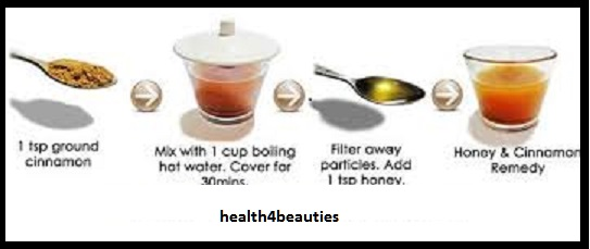 old fashioned home remedies for weight loss