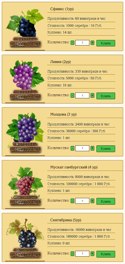 vinodelki.net