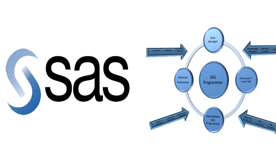 sas assignment Assigning librefs you can use any of the following methods to assign a sas libref: the libname statement the libname function the libassign command.