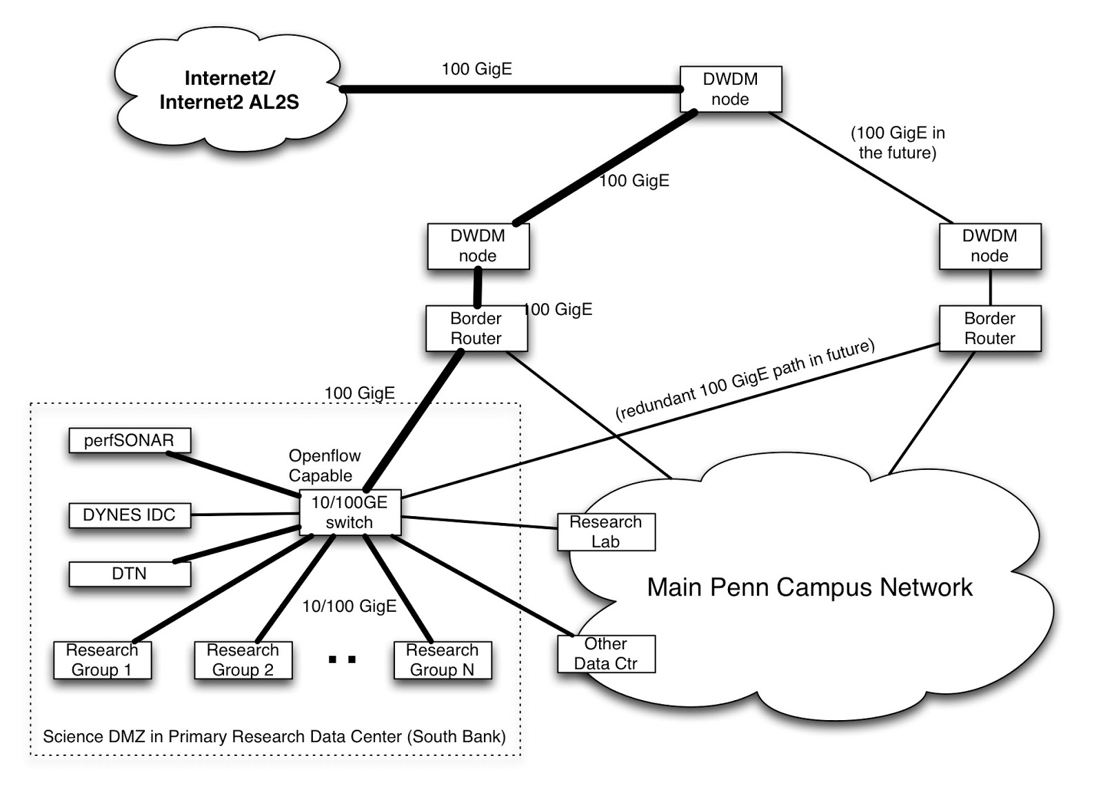gear router wiring diagram
