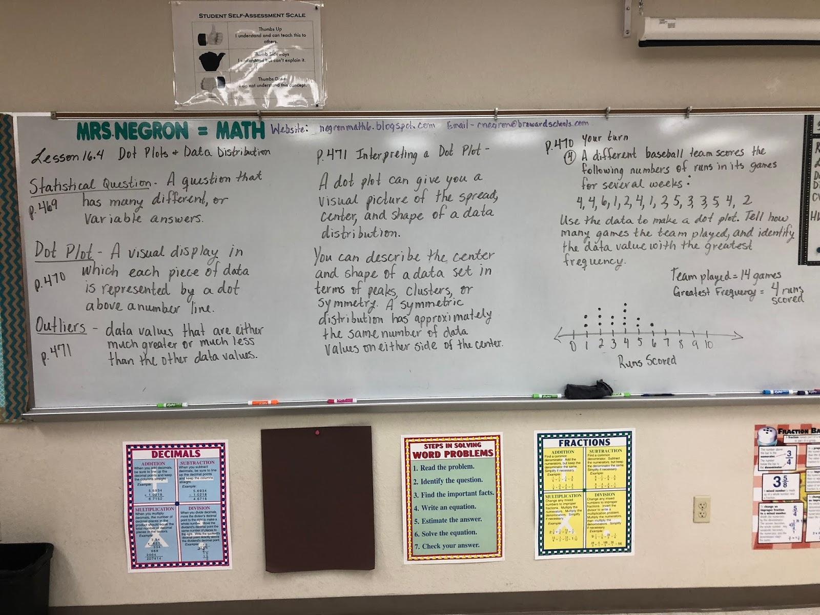 Mrs Negron 6th Grade Math Class Lesson 16 4 Dot Plot