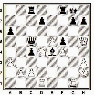 Posición de la partida de ajedrez Kislov - Berebesov (URSS, 1971)