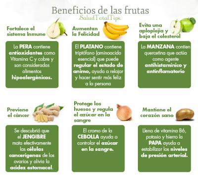 Las frutas en su conjunto son beneficios para toda persona, pero principalmente se recomiendan para las embarazadas por que recuerda que mamá sana es bebé sano