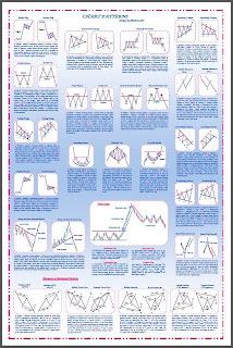 Understanding bollinger bands technical analysis