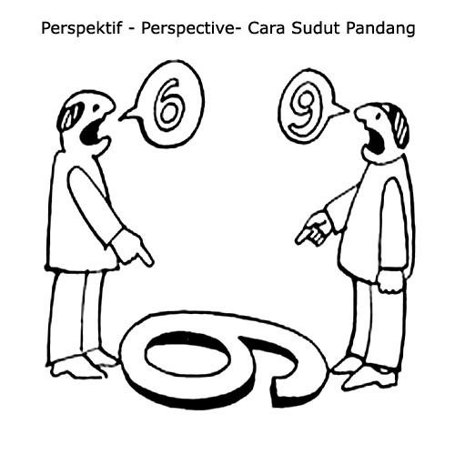 Perspektif Perspective Cara Sudut Pandang Berbagi