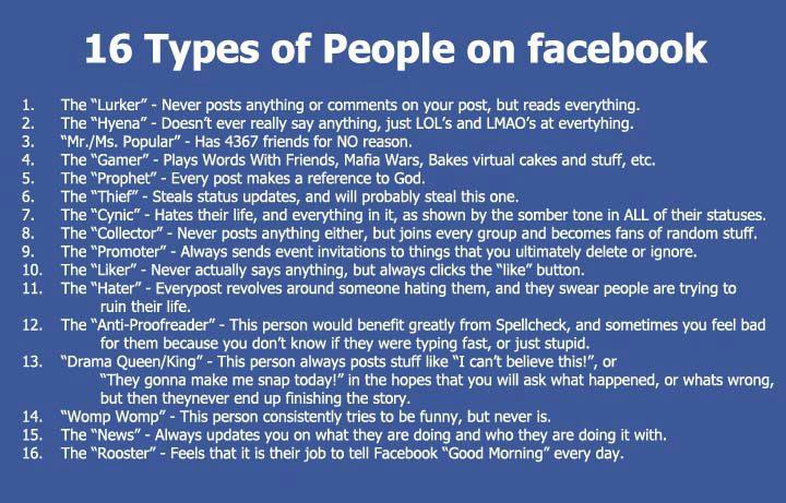 Types of People on Facebook | Only4angels