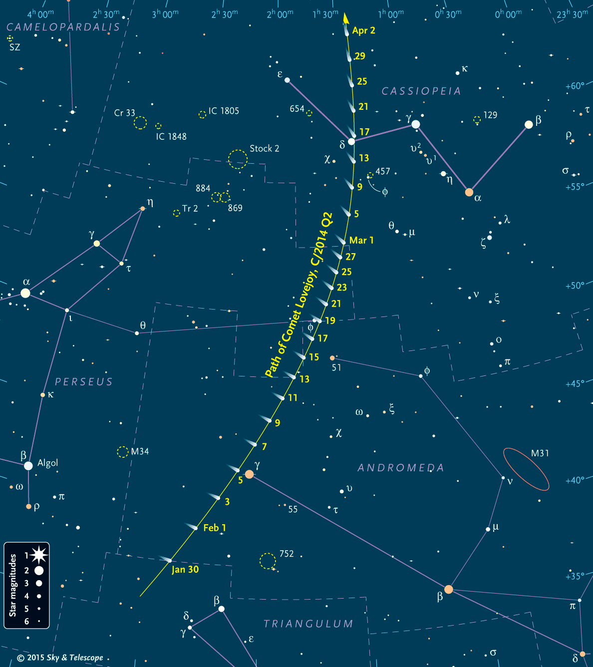 mapa do cometa Lovejoy