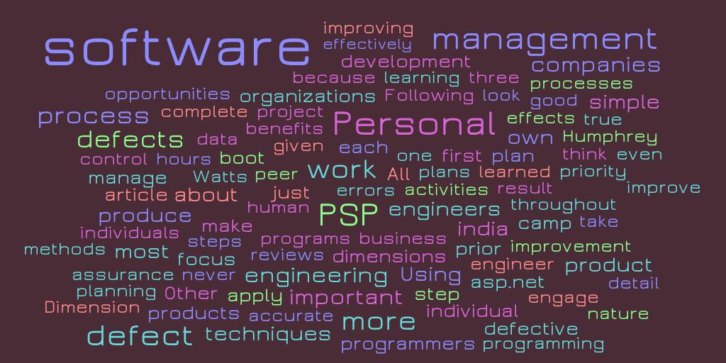 asp.net software companies india