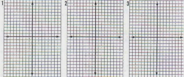 Eureka Graph Paper Number Lines For The Smartboard