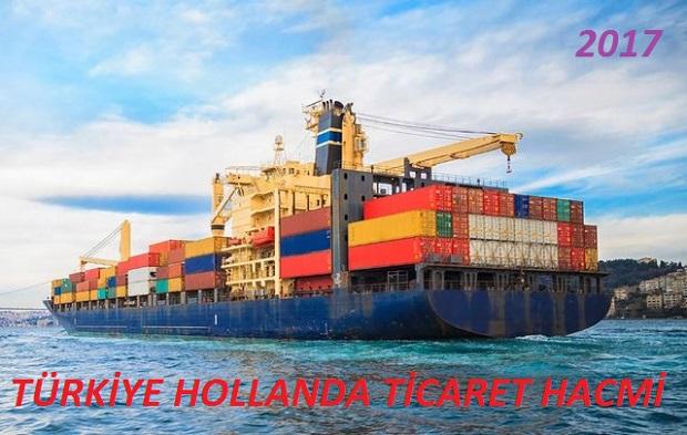 türkiyenin hollandaya ihracatı