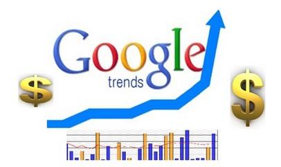 Hasil gambar untuk Cara Menggunakan Google Trends Untuk Riset Pasar