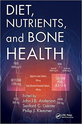 diet-nutrients-and-bone-health