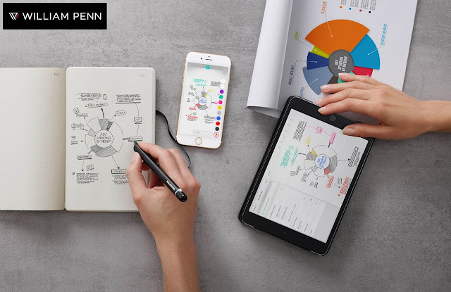 William Penn's Moleskine Digital Writing Set makes work easier on the go