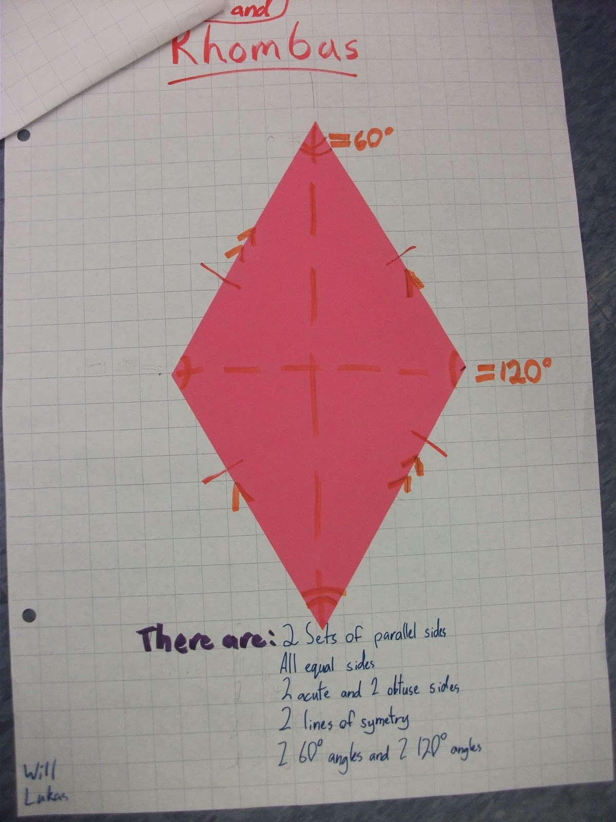 Room 13 Quadrilateral Review
