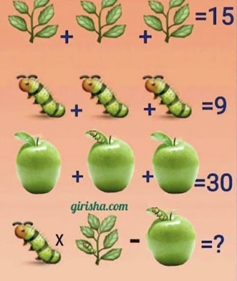 حل لغز التفاحة والدودة ، حل لغز التفاحه والدوده والورقه؟