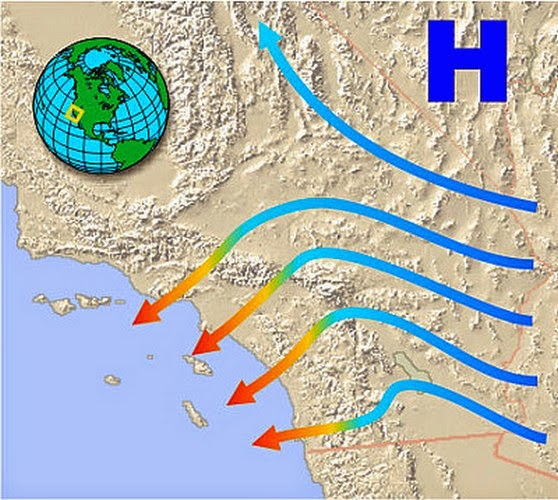Santa Ana winds diagram