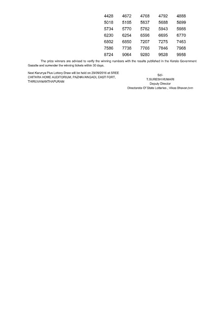 Official Kerala lottery result of Karunya Plus (KN-128) dated 22 September 2016