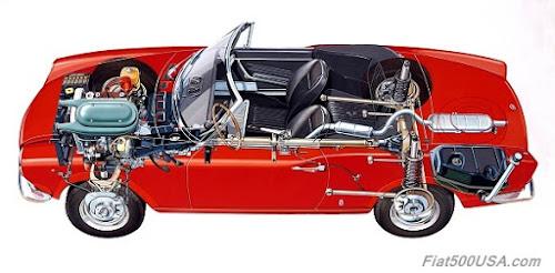 Fiat 124 Spider with 1608 Engine