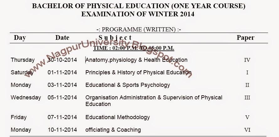 RTMNU Bachelor Of Physical Education Time Table Winter 2014 Nagpur University RTMNU Exam BACHELOR OF PHYSICAL EDUCATION (ONE YEAR COURSE) Time Table Winter 2014  RASHTRASANT TUKADOJI MAHARAJ NAGPUR UNIVERSITY