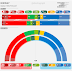 NORWAY <br/>Kantar TNS poll | September 2017 (6)