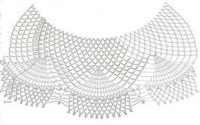 Gráfico da saia vestido infantil de crochê