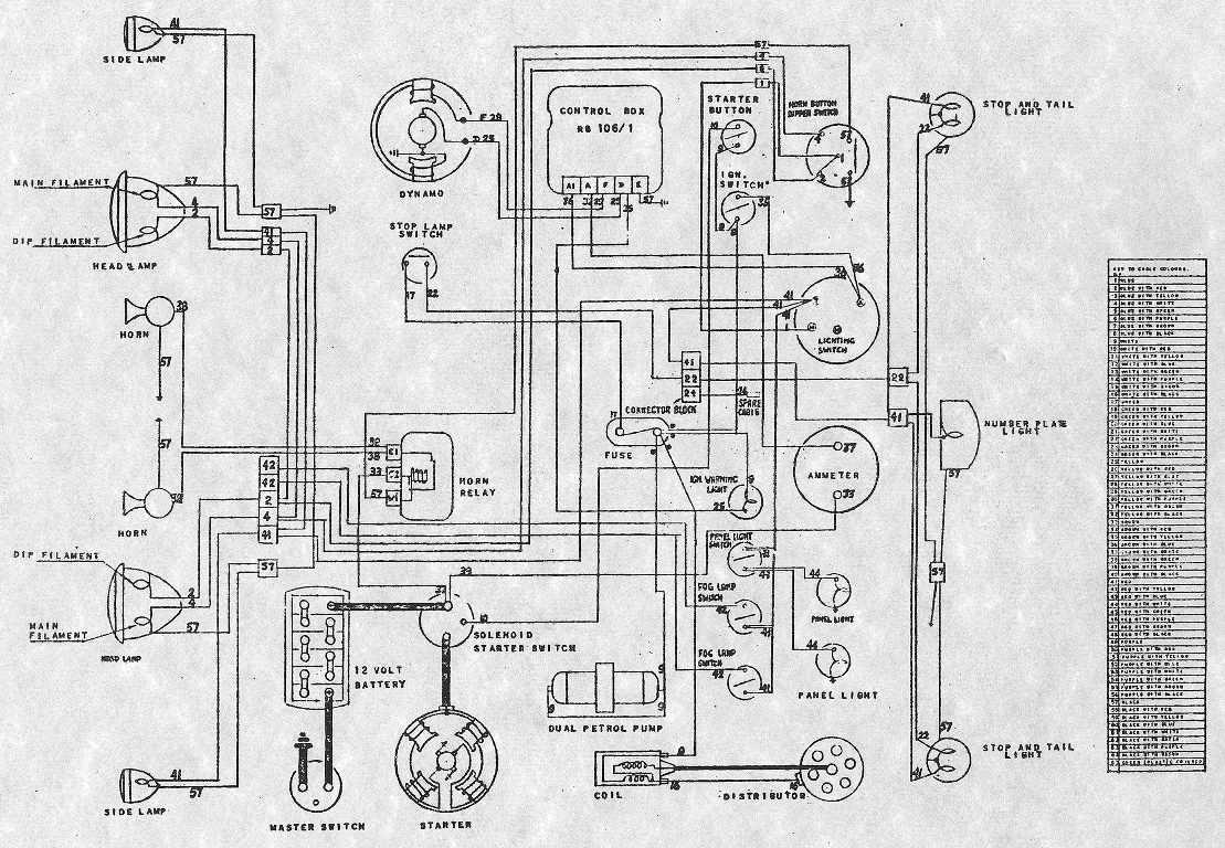 Aston Martin DB3S Electrical Wiring Diagram